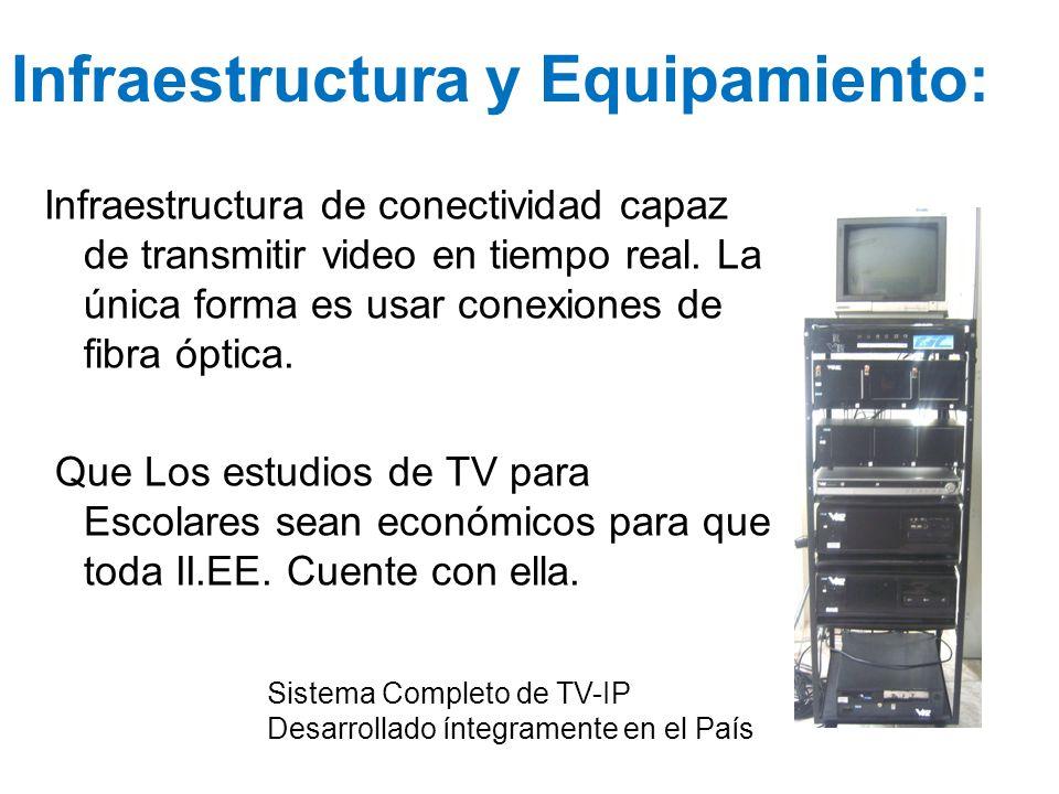 Infraestructura de conectividad capaz de transmitir video en tiempo real. La única forma es usar conexiones de fibra óptica. Que Los estudios de TV pa