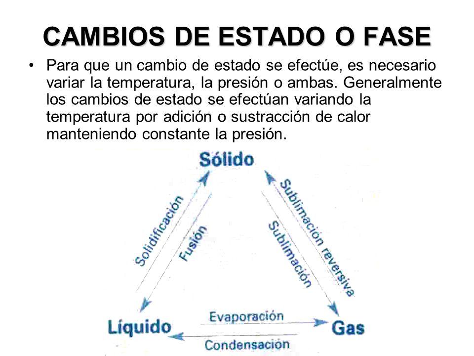 CAMBIOS DE ESTADO O FASE Para que un cambio de estado se efectúe, es necesario variar la temperatura, la presión o ambas. Generalmente los cambios de