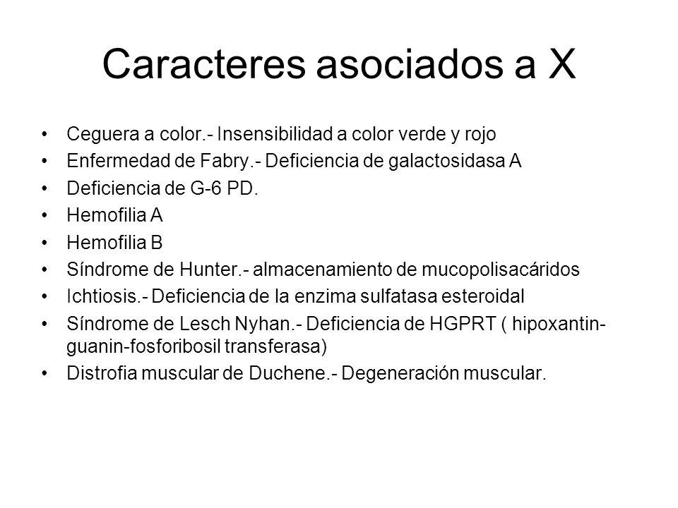 Frecuencia fenotípica de la aparición de la fibrosis quística cuando ambos padres son portadores (progenitores heterozigos). La fibrosis quística es u
