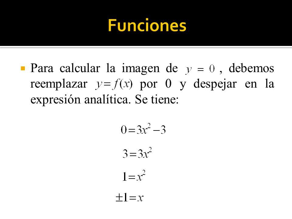 Para calcular la imagen de, debemos reemplazar por 0 y despejar en la expresión analítica. Se tiene: