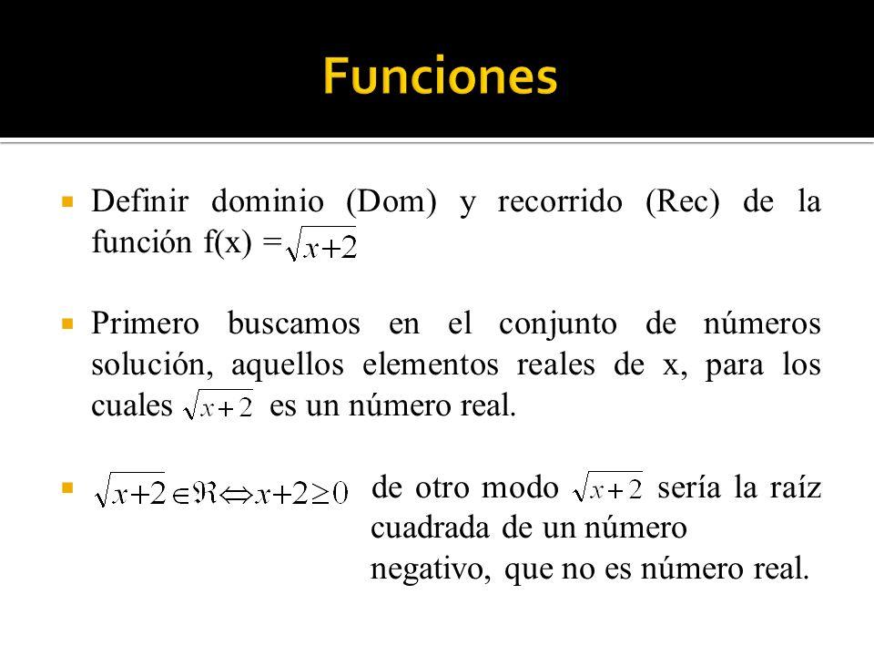Definir dominio (Dom) y recorrido (Rec) de la función f(x) = Primero buscamos en el conjunto de números solución, aquellos elementos reales de x, para