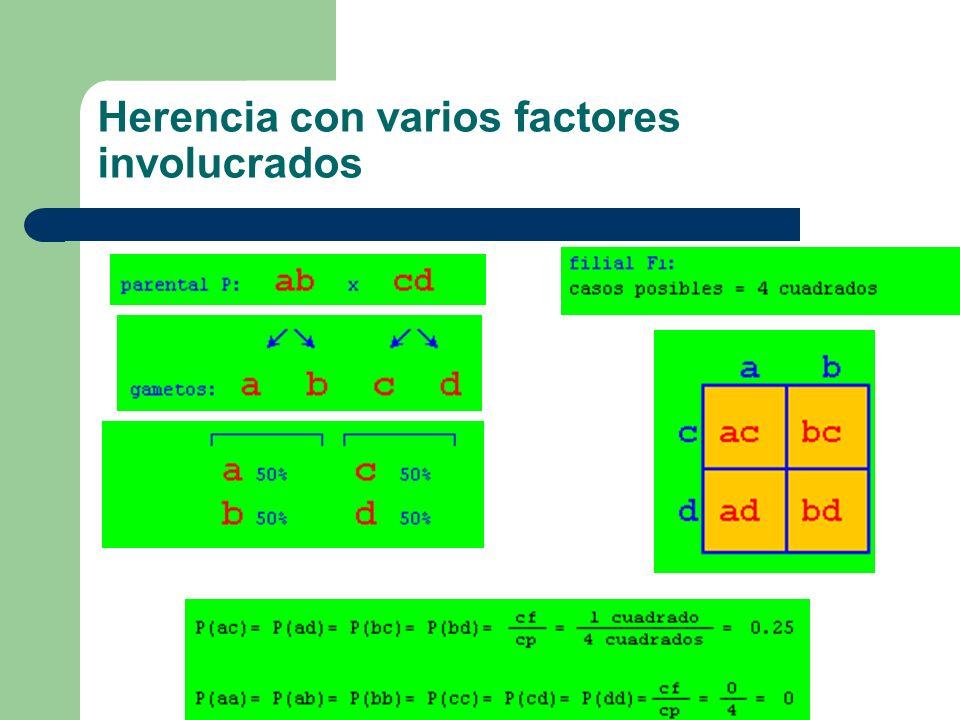 Actividad 1. En cada uno de los ejemplos, ¿cuánto vale la suma de todas las probabilidades? 2. Eres un científico y en tu laboratorio quieres obtener