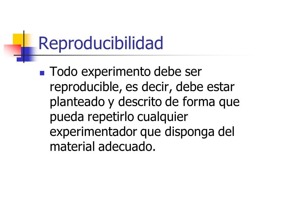 Reproducibilidad Todo experimento debe ser reproducible, es decir, debe estar planteado y descrito de forma que pueda repetirlo cualquier experimentad
