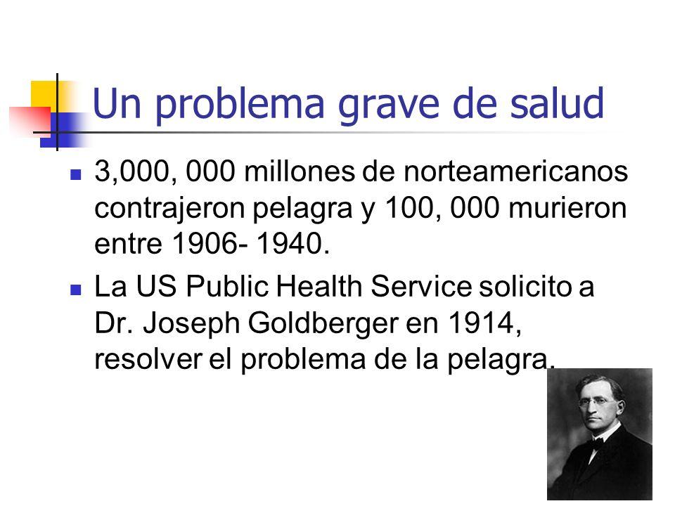 Un problema grave de salud 3,000, 000 millones de norteamericanos contrajeron pelagra y 100, 000 murieron entre 1906- 1940. La US Public Health Servic