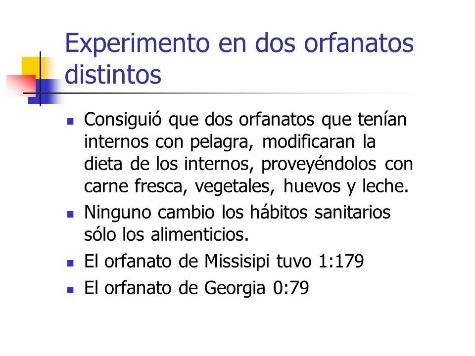 Experimento en dos orfanatos distintos Consiguió que dos orfanatos que tenían internos con pelagra, modificaran la dieta de los internos, proveyéndolo