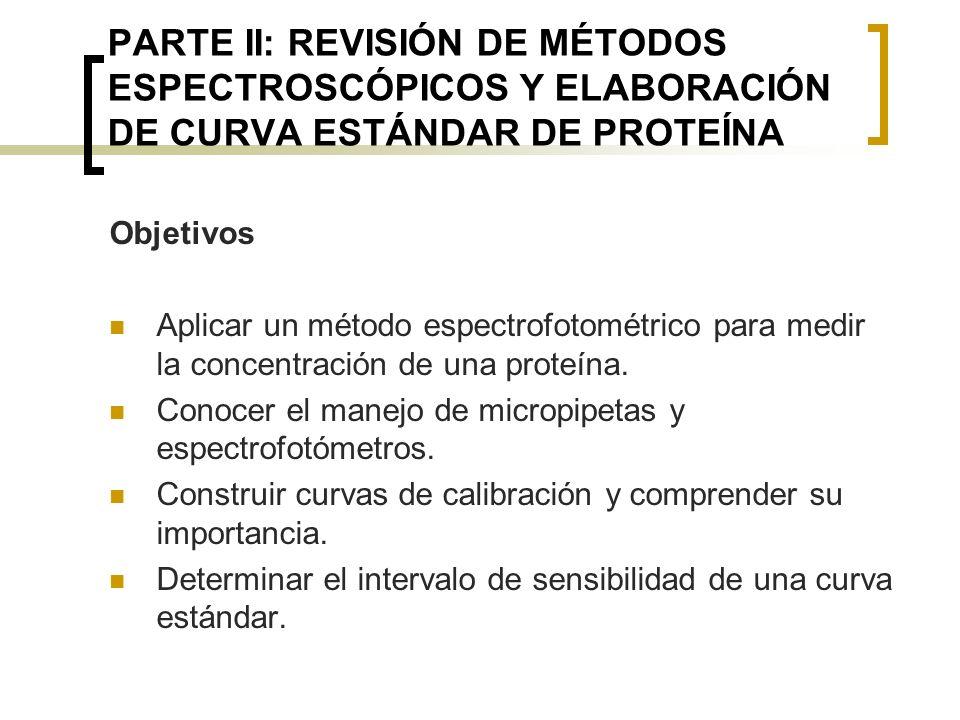 PARTE II: REVISIÓN DE MÉTODOS ESPECTROSCÓPICOS Y ELABORACIÓN DE CURVA ESTÁNDAR DE PROTEÍNA Objetivos Aplicar un método espectrofotométrico para medir