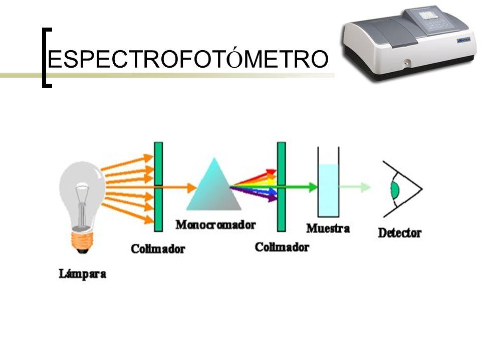 ESPECTROFOT Ó METRO