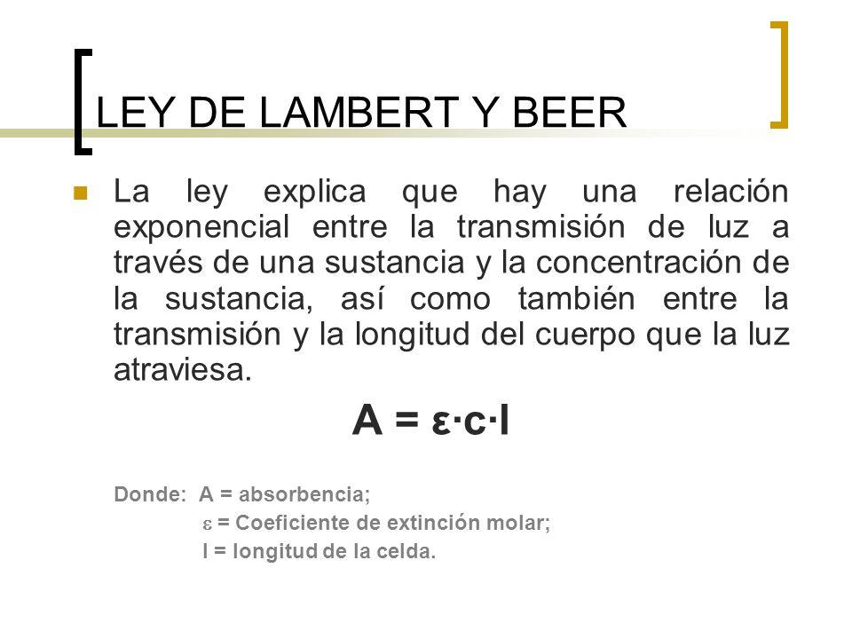 LEY DE LAMBERT Y BEER La ley explica que hay una relación exponencial entre la transmisión de luz a través de una sustancia y la concentración de la s