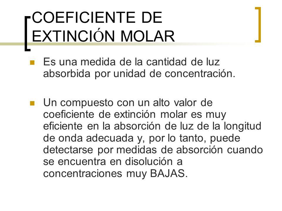 COEFICIENTE DE EXTINCI Ó N MOLAR Es una medida de la cantidad de luz absorbida por unidad de concentración. Un compuesto con un alto valor de coeficie