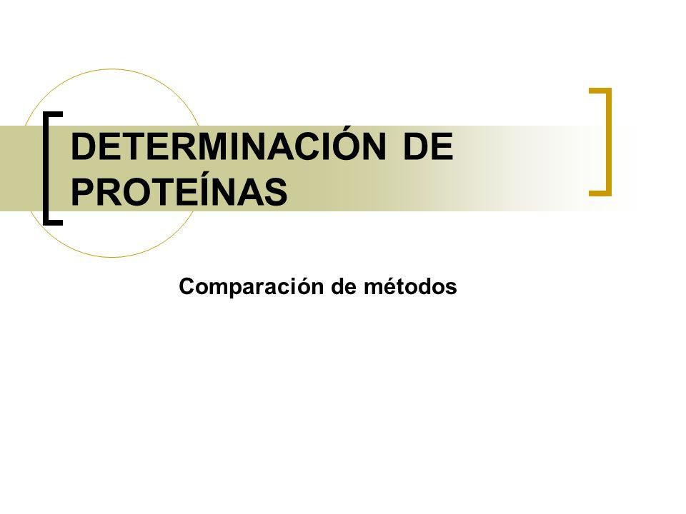 Comparación de métodos DETERMINACIÓN DE PROTEÍNAS