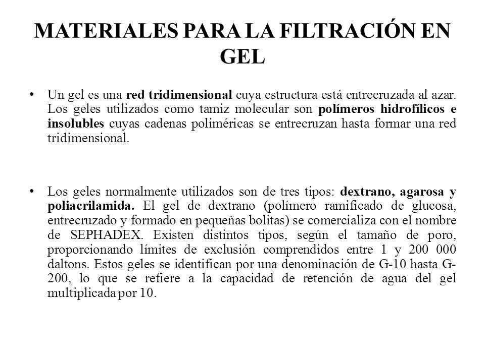 MATERIALES PARA LA FILTRACIÓN EN GEL Un gel es una red tridimensional cuya estructura está entrecruzada al azar. Los geles utilizados como tamiz molec