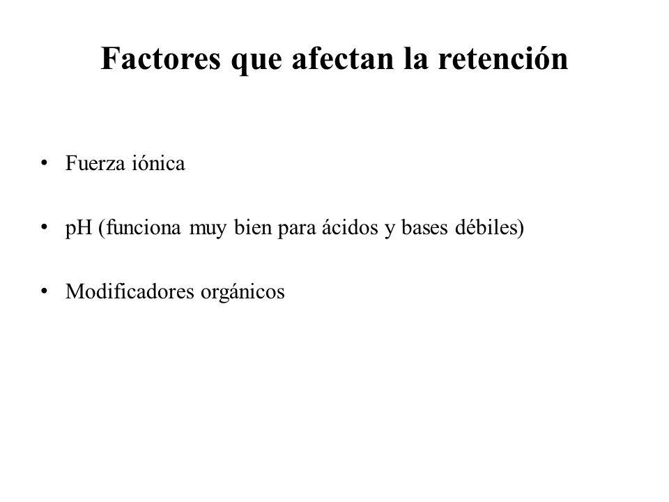 Factores que afectan la retención Fuerza iónica pH (funciona muy bien para ácidos y bases débiles) Modificadores orgánicos