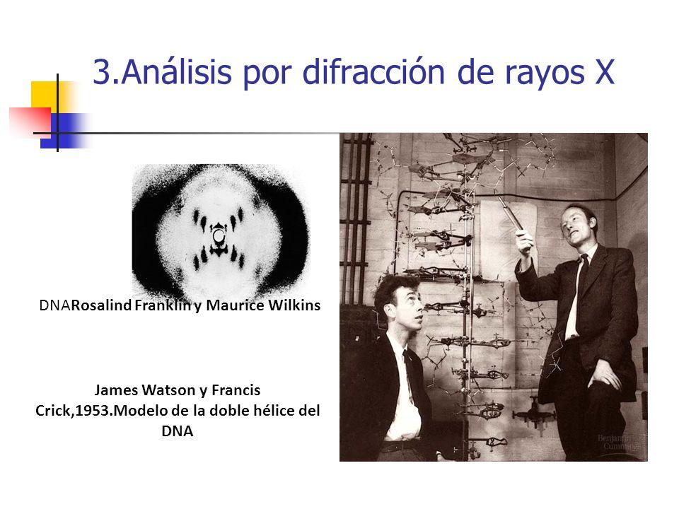 3.Análisis por difracción de rayos X DNARosalind Franklin y Maurice Wilkins James Watson y Francis Crick,1953.Modelo de la doble hélice del DNA