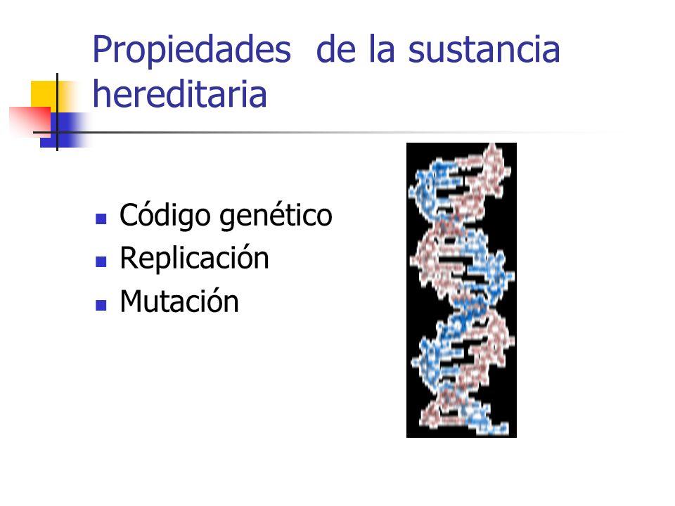 Propiedades de la sustancia hereditaria Código genético Replicación Mutación
