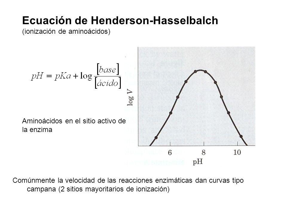 Ecuación de Henderson-Hasselbalch (ionización de aminoácidos) Aminoácidos en el sitio activo de la enzima Comúnmente la velocidad de las reacciones en