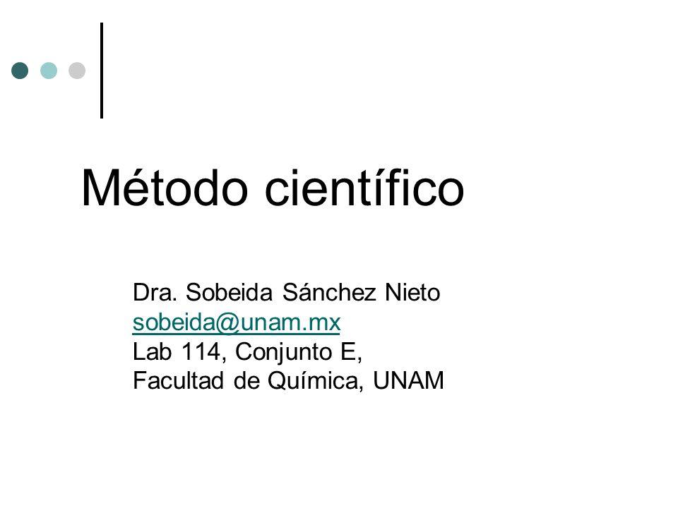 Método científico Dra.