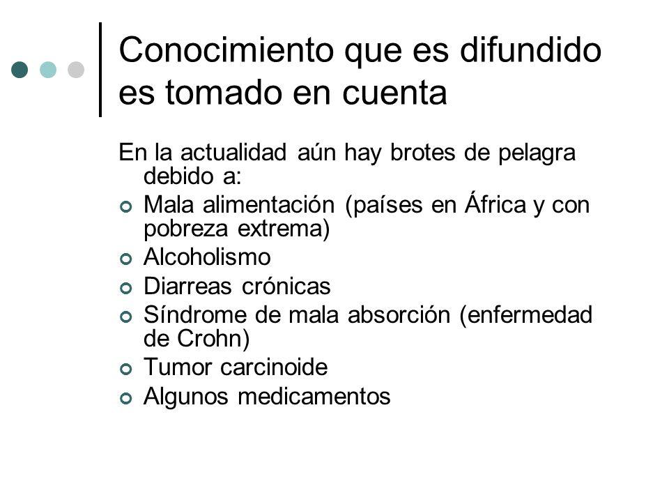 Conocimiento que es difundido es tomado en cuenta En la actualidad aún hay brotes de pelagra debido a: Mala alimentación (países en África y con pobreza extrema) Alcoholismo Diarreas crónicas Síndrome de mala absorción (enfermedad de Crohn) Tumor carcinoide Algunos medicamentos