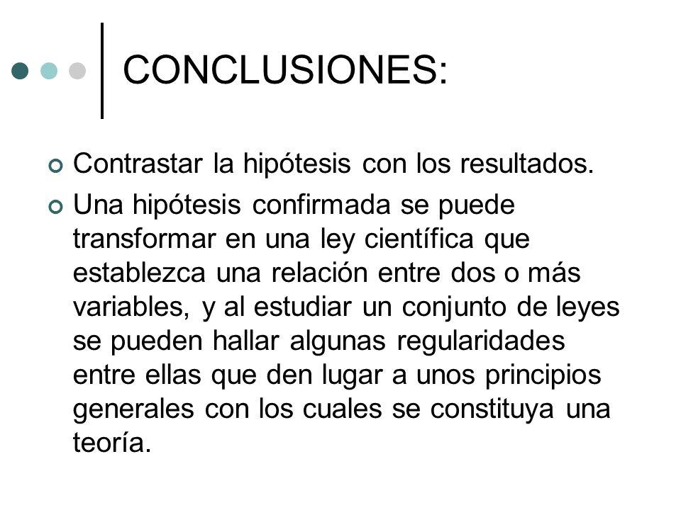 CONCLUSIONES: Contrastar la hipótesis con los resultados.