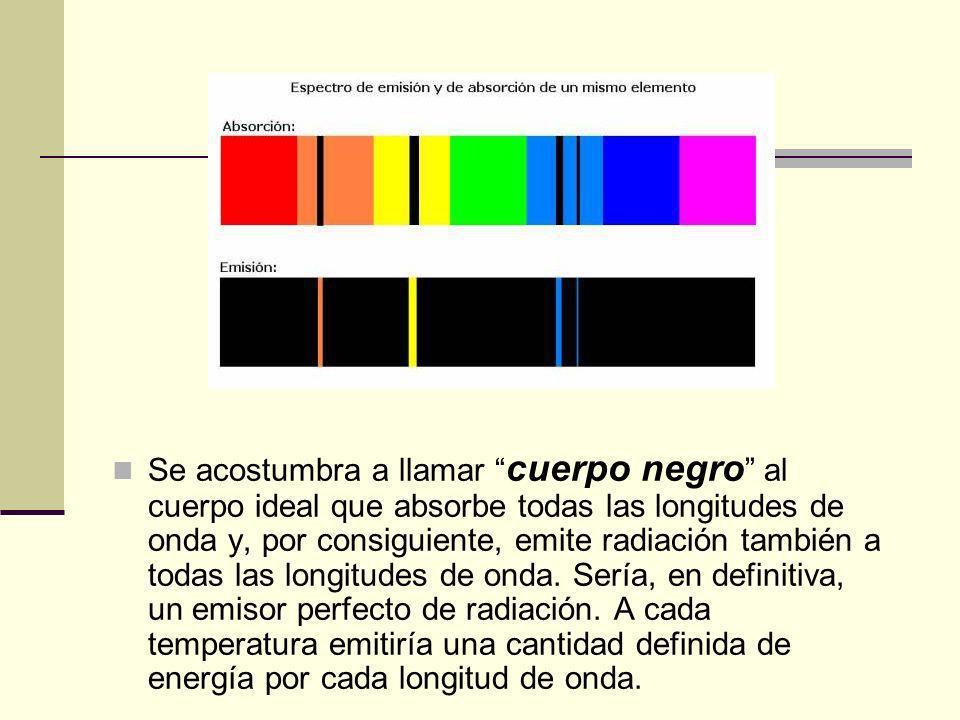 Se acostumbra a llamar cuerpo negro al cuerpo ideal que absorbe todas las longitudes de onda y, por consiguiente, emite radiación también a todas las