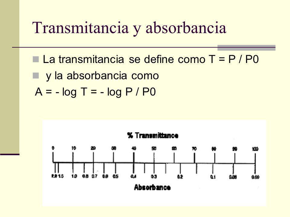 Transmitancia y absorbancia La transmitancia se define como T = P / P0 y la absorbancia como A = - log T = - log P / P0