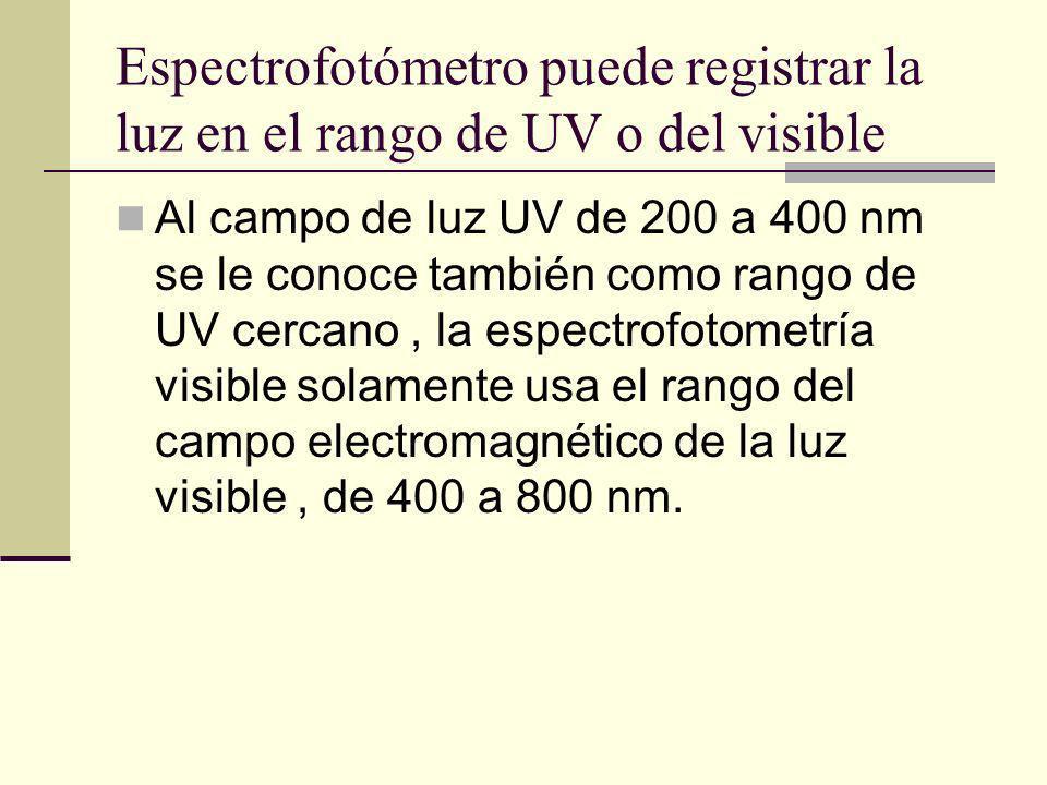Espectrofotómetro puede registrar la luz en el rango de UV o del visible Al campo de luz UV de 200 a 400 nm se le conoce también como rango de UV cercano, la espectrofotometría visible solamente usa el rango del campo electromagnético de la luz visible, de 400 a 800 nm.