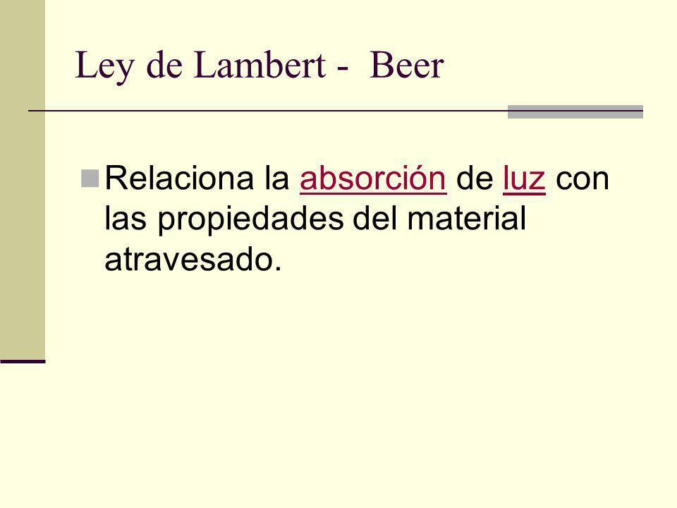 Ley de Lambert - Beer Relaciona la absorción de luz con las propiedades del material atravesado.absorciónluz