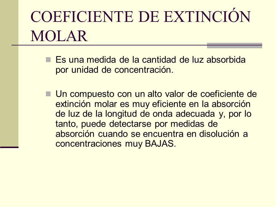 COEFICIENTE DE EXTINCIÓN MOLAR Es una medida de la cantidad de luz absorbida por unidad de concentración. Un compuesto con un alto valor de coeficient
