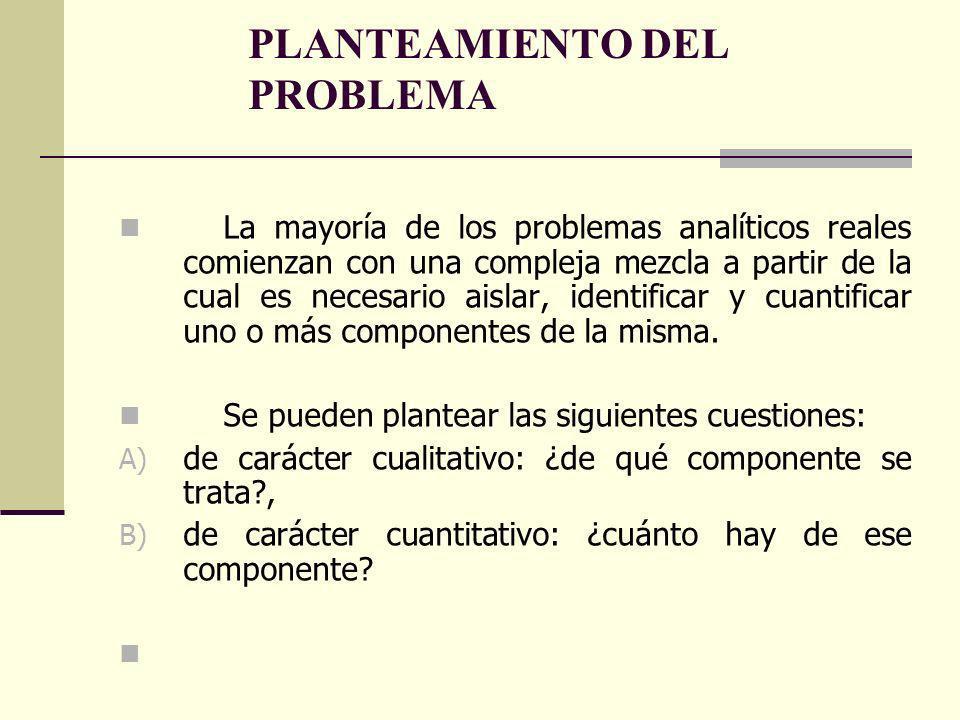 PLANTEAMIENTO DEL PROBLEMA La mayoría de los problemas analíticos reales comienzan con una compleja mezcla a partir de la cual es necesario aislar, identificar y cuantificar uno o más componentes de la misma.