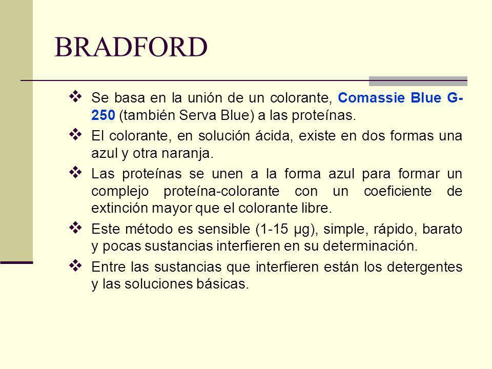 BRADFORD Se basa en la unión de un colorante, Comassie Blue G- 250 (también Serva Blue) a las proteínas. El colorante, en solución ácida, existe en do