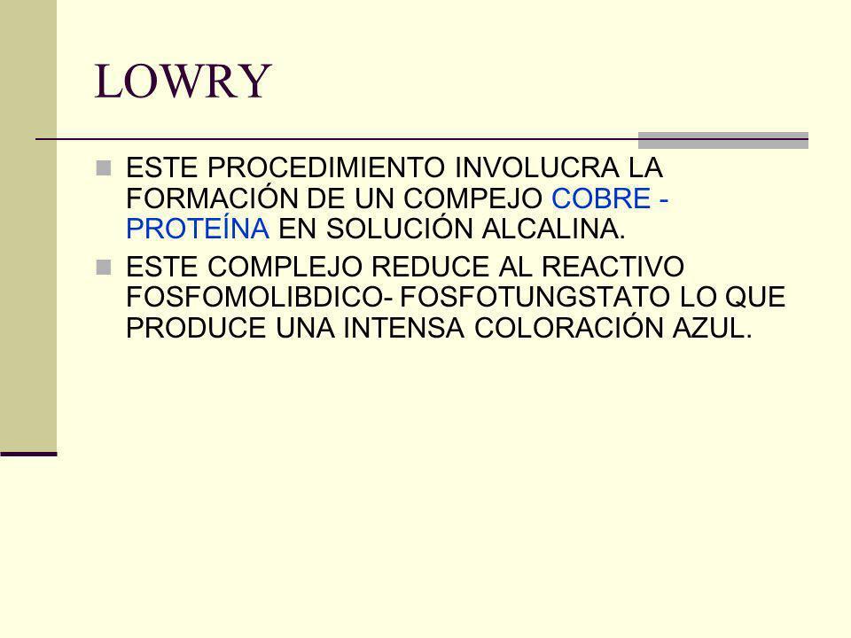 LOWRY ESTE PROCEDIMIENTO INVOLUCRA LA FORMACIÓN DE UN COMPEJO COBRE - PROTEÍNA EN SOLUCIÓN ALCALINA. ESTE COMPLEJO REDUCE AL REACTIVO FOSFOMOLIBDICO-
