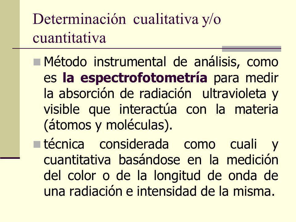 Determinación cualitativa y/o cuantitativa Método instrumental de análisis, como es la espectrofotometría para medir la absorción de radiación ultravioleta y visible que interactúa con la materia (átomos y moléculas).