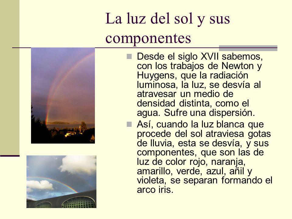La luz del sol y sus componentes Desde el siglo XVII sabemos, con los trabajos de Newton y Huygens, que la radiación luminosa, la luz, se desvía al atravesar un medio de densidad distinta, como el agua.