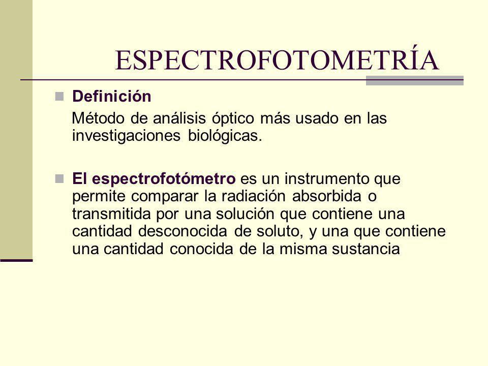 ESPECTROFOTOMETRÍA Definición Método de análisis óptico más usado en las investigaciones biológicas. El espectrofotómetro es un instrumento que permit