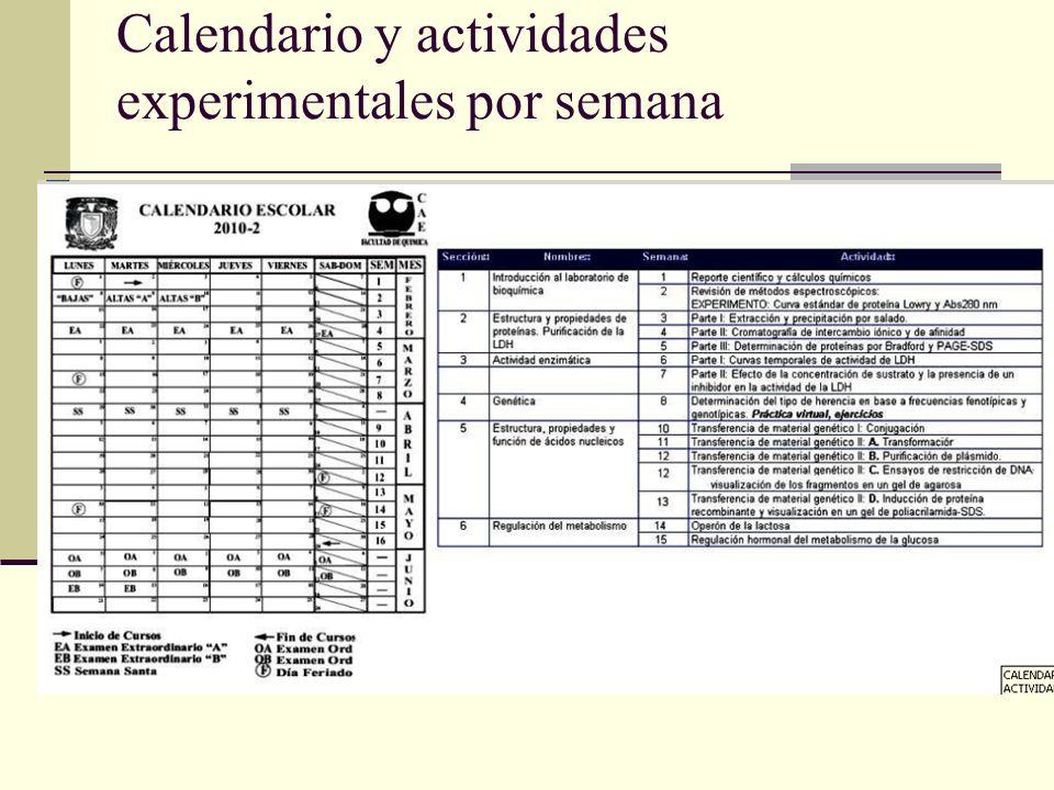 Para la calificación final Se tomaran en cuenta los siguientes porcentajes: Exámenes de prácticas 40% ( 1 por cada sección de prácticas ) Participación 10% Reportes ( por equipo )35% Examen departamental15% ( 9 de abril de 16:00 a 18:00h )