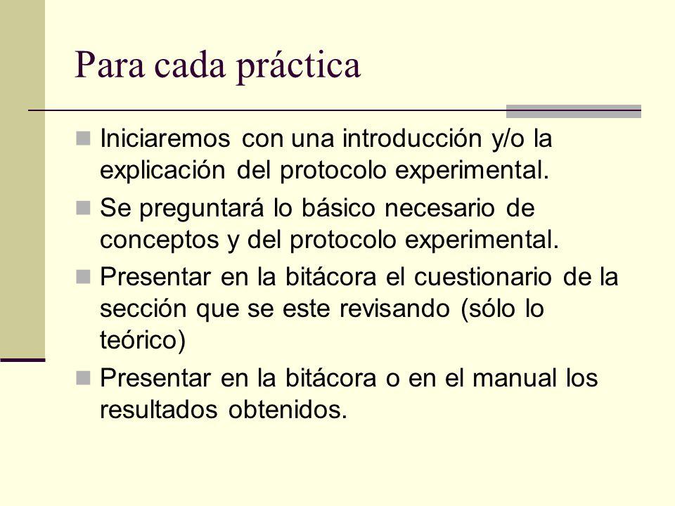 Para cada práctica Iniciaremos con una introducción y/o la explicación del protocolo experimental. Se preguntará lo básico necesario de conceptos y de