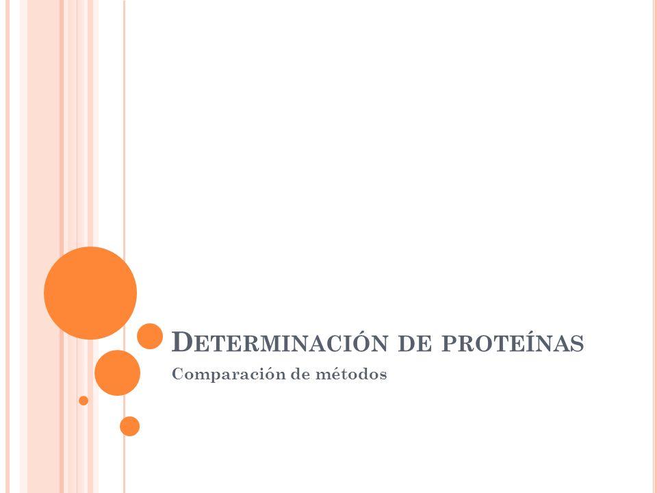 D ETERMINACIÓN DE PROTEÍNAS Comparación de métodos