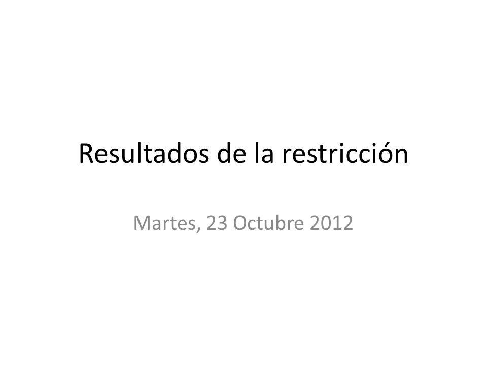 Resultados de la restricción Martes, 23 Octubre 2012