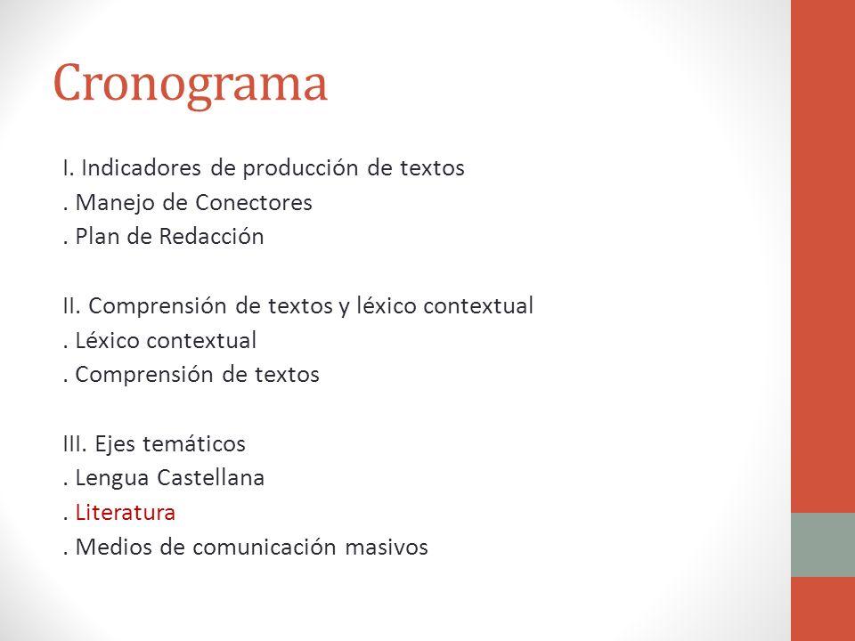 Cronograma I. Indicadores de producción de textos. Manejo de Conectores. Plan de Redacción II. Comprensión de textos y léxico contextual. Léxico conte