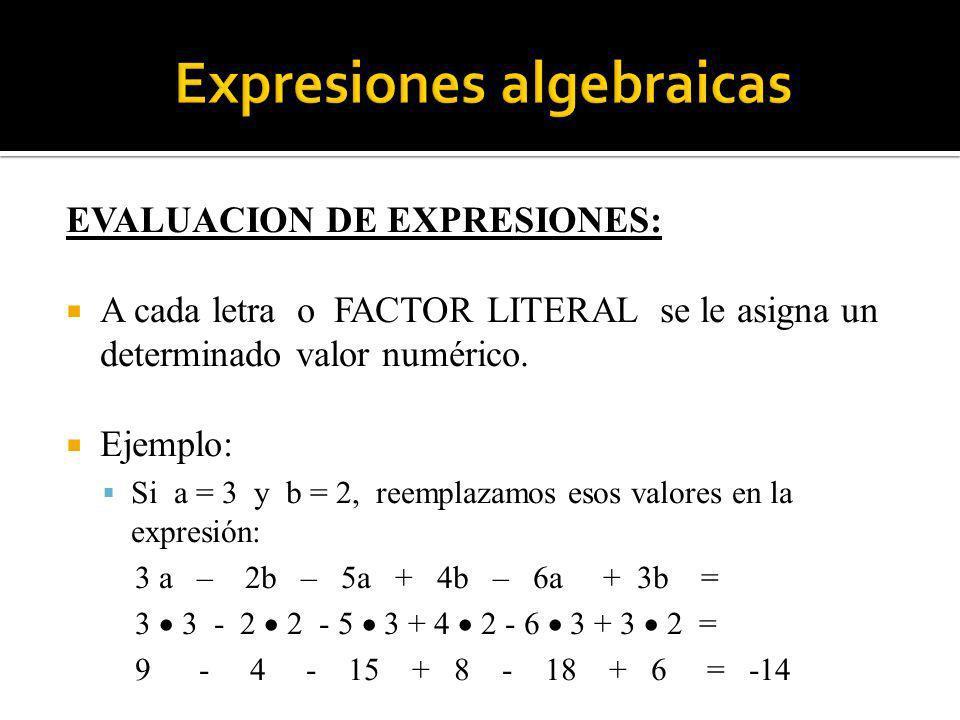 EVALUACION DE EXPRESIONES: A cada letra o FACTOR LITERAL se le asigna un determinado valor numérico. Ejemplo: Si a = 3 y b = 2, reemplazamos esos valo