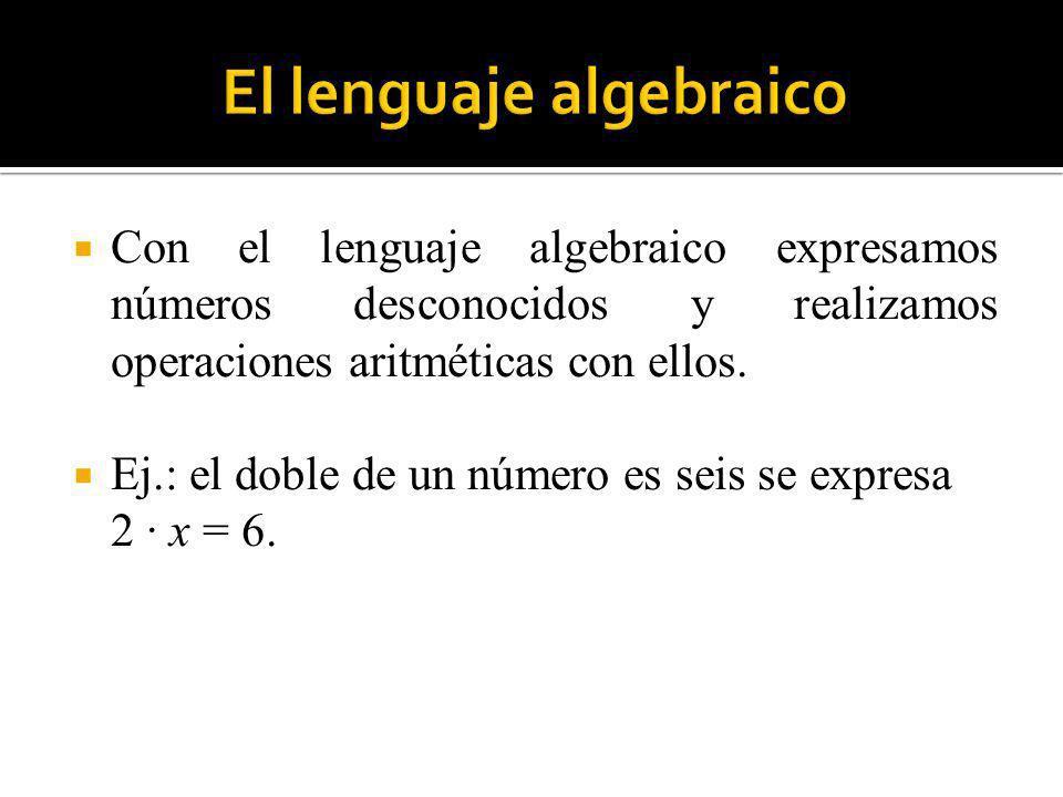 Con el lenguaje algebraico expresamos números desconocidos y realizamos operaciones aritméticas con ellos. Ej.: el doble de un número es seis se expre