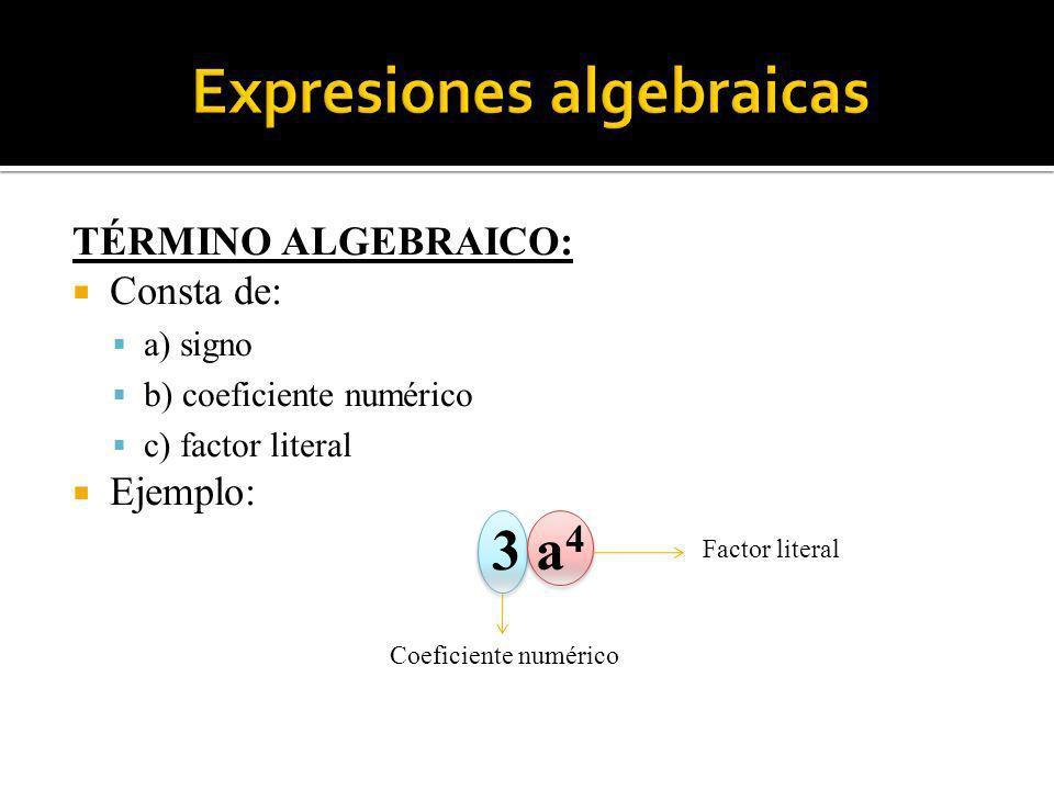 TÉRMINO ALGEBRAICO: Consta de: a) signo b) coeficiente numérico c) factor literal Ejemplo: 3 a 4 Coeficiente numérico Factor literal