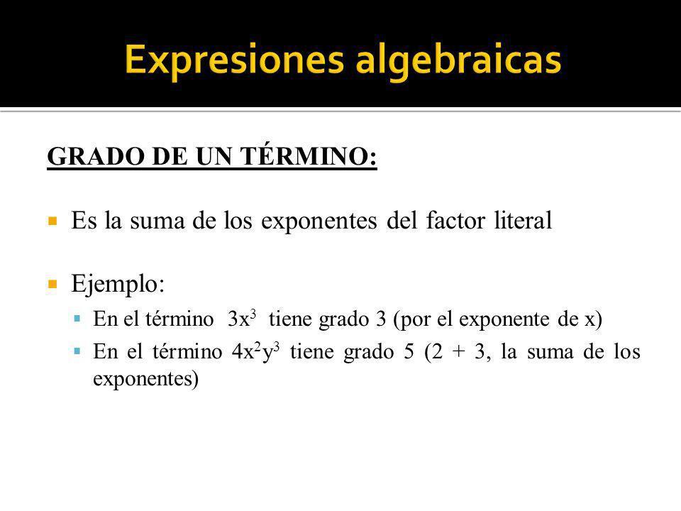 GRADO DE UN TÉRMINO: Es la suma de los exponentes del factor literal Ejemplo: En el término 3x 3 tiene grado 3 (por el exponente de x) En el término 4
