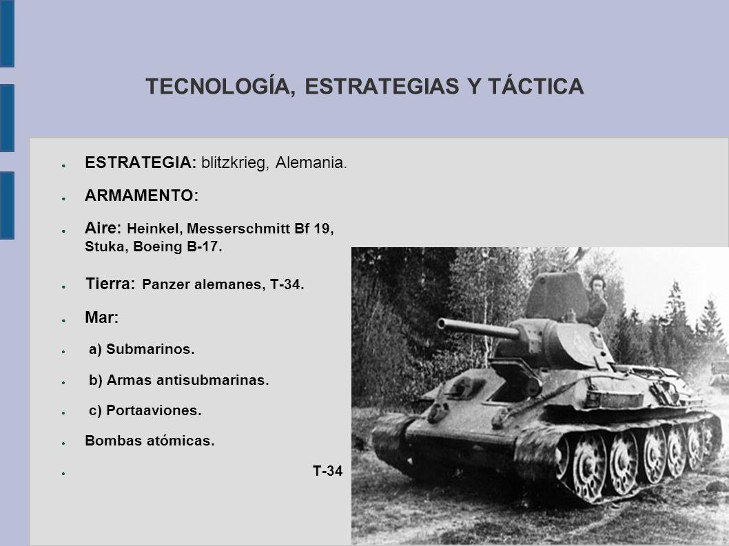 TECNOLOGÍA, ESTRATEGIAS Y TÁCTICA ESTRATEGIA: blitzkrieg, Alemania. ARMAMENTO: Aire: Heinkel, Messerschmitt Bf 19, Stuka, Boeing B-17. Tierra: Panzer