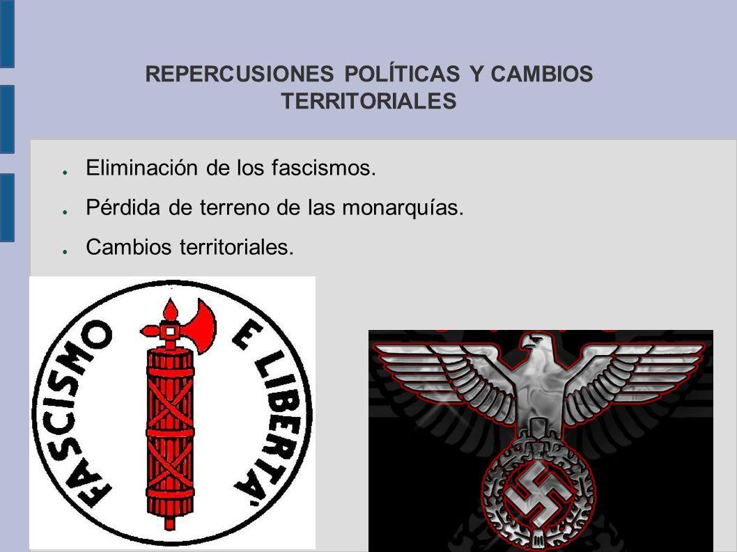 REPERCUSIONES POLÍTICAS Y CAMBIOS TERRITORIALES Eliminación de los fascismos. Pérdida de terreno de las monarquías. Cambios territoriales.