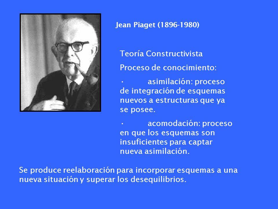 Jean Piaget (1896-1980) Teoría Constructivista Proceso de conocimiento: asimilación: proceso de integración de esquemas nuevos a estructuras que ya se
