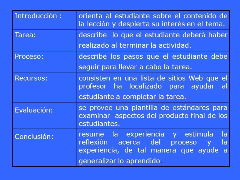 Introducción :orienta al estudiante sobre el contenido de la lección y despierta su interés en el tema. Tarea:describe lo que el estudiante deberá hab