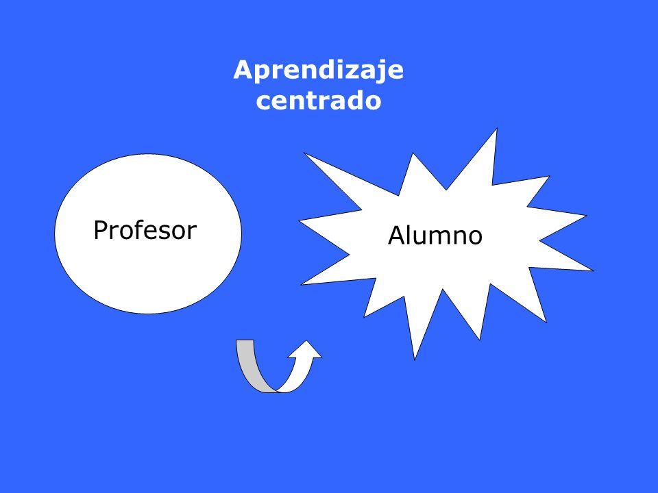 Profesor Alumno Aprendizaje centrado