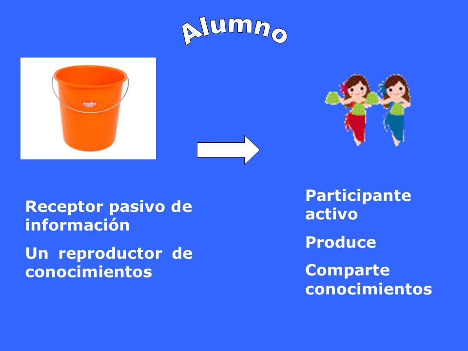 Receptor pasivo de información Un reproductor de conocimientos Participante activo Produce Comparte conocimientos