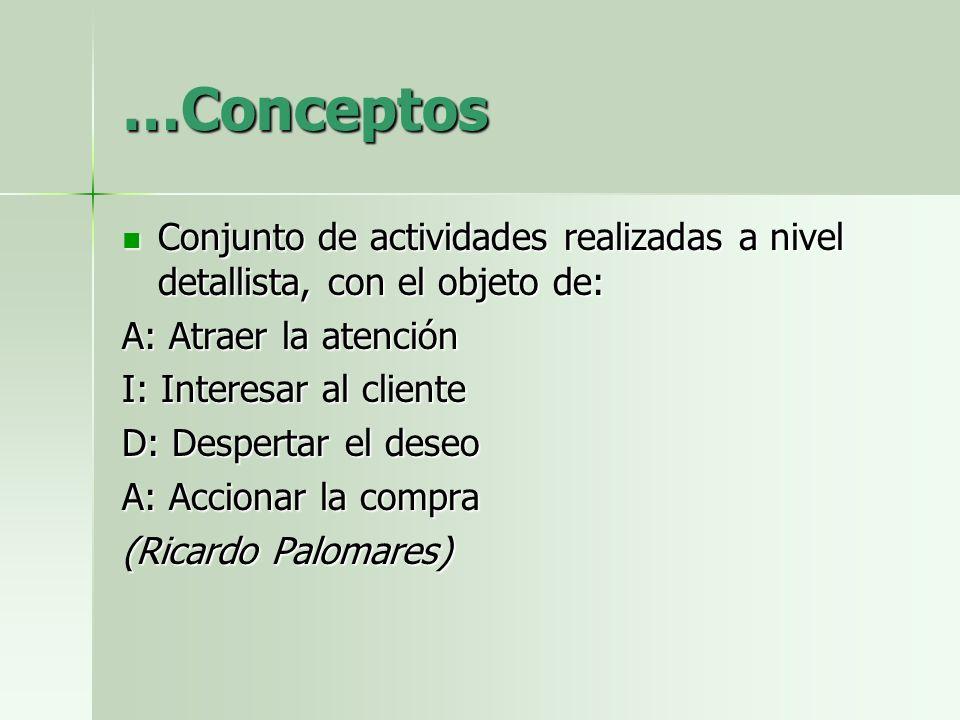 …Conceptos Conjunto de actividades realizadas a nivel detallista, con el objeto de: Conjunto de actividades realizadas a nivel detallista, con el obje