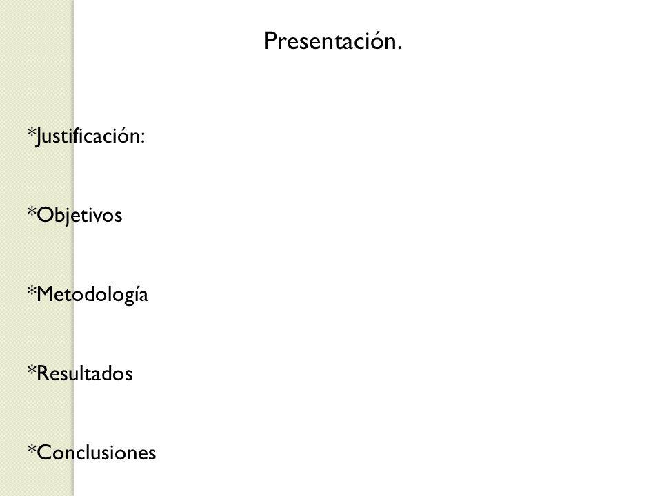 Presentación. *Justificación: *Objetivos *Metodología *Resultados *Conclusiones